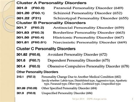 Dsm 5 Section 3 by Personality Disorders In Dsm5