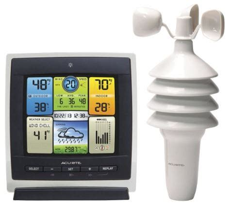 reviews of the best wireless home weather stations 2017 2018