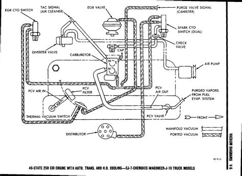 333 Swith Temperature Toyota Avanza 13 carb diagram anyone jeep cj forums