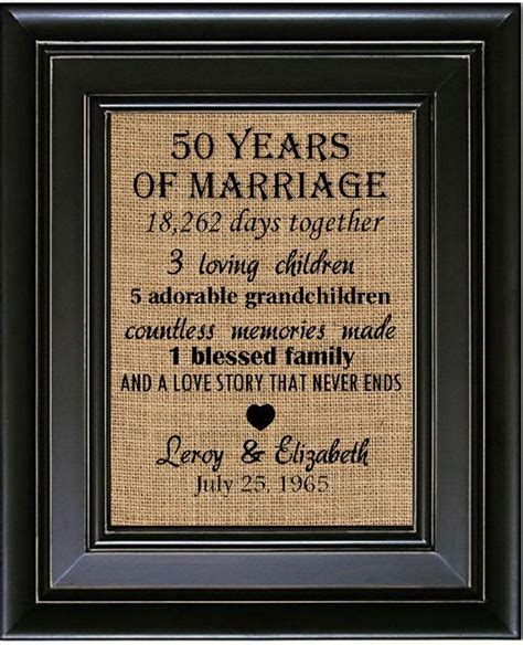 PERSONALIZED 50th Wedding Anniversary Burlap Print Family