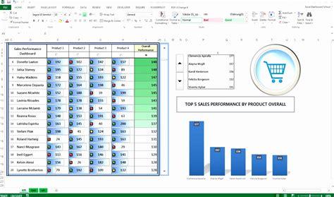 6 Excel Kpi Template Exceltemplates Exceltemplates Spreadsheet Dashboard Template