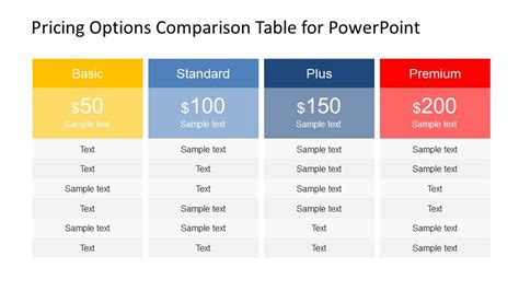Pricing Options Template Pricing Options Comparison Table For Powerpoint Slidemodel