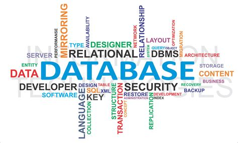who leads the rdbms pack aboutcom databases advantages and disadvantages of database management system