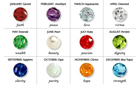 january birthstone color stunning jewellery collections by catherine fashion