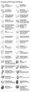 Plumbing Fittings Guide by Pipe Truefit Pipe And Fittings