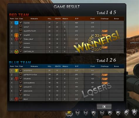 discord point blank indonesia dian widjoyosastro point blank indonesia terbaru 2010