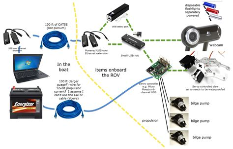 usb extension cable wiring diagram fitfathers me