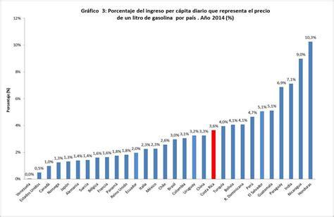 aumento anual en las mesadas pensionales en colombia 2016 comparativo de precios de la gasolina entre pa 237 ses de