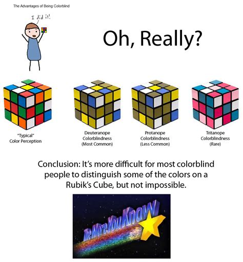 color blind jokes i m colorblind and would like to see what a rubik s cube