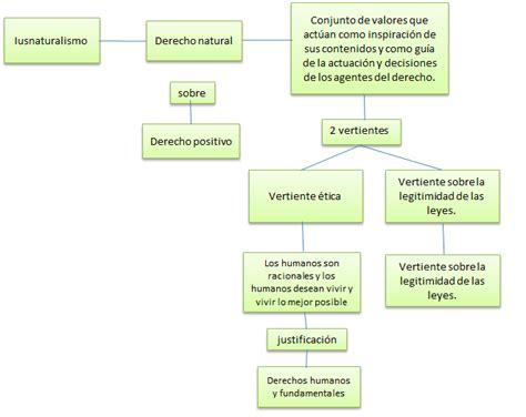 antecedentes del articulo5 derecho econ 243 mico espa 241 a inicio