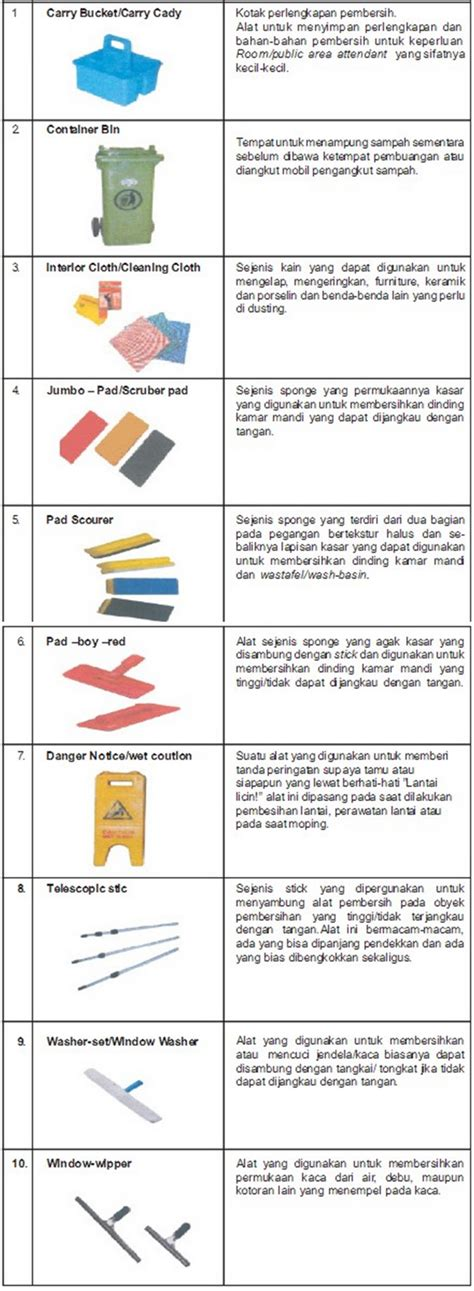 Clean Reach 3 In 1 Alat Pembersih Serbaguna Wld57 jenis jenis peralatan pembersih