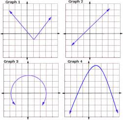 graph linear functions worksheet page 4 problems