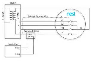 nest thermostat custom wiring diagram five wire thermostat