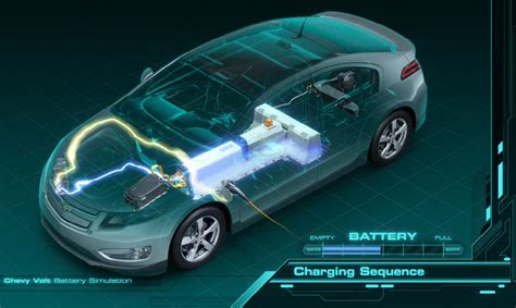 electric vehicles battery second life for old electric car batteries guardians of