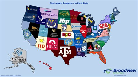 Search By Employer This Map Shows The Largest Employer In Every State Business Insider