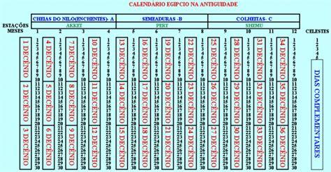 Calendario Occidental El Enigma Tras El Actual Calendario Occidental Taringa