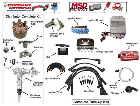 Cj7 Exhaust Diagram