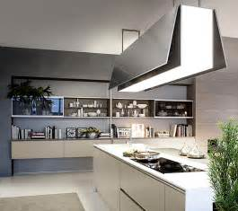 Recommended kitchen countertop materials for 2016 2017