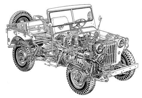 jeep drawing line drawings drawings of and jeeps on pinterest