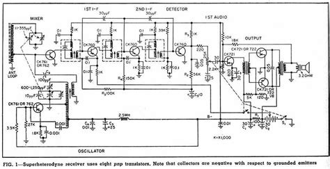 transistor radio schematic diagram transistor radio schematics the all japanese 6 radio