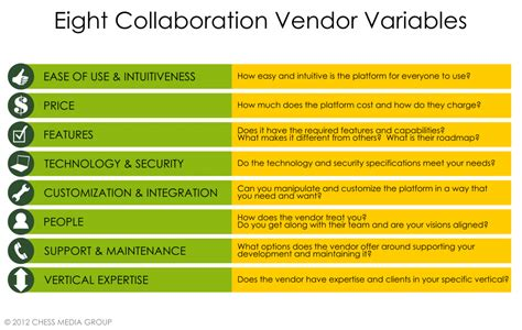 software vendor comparison template social collaboration vendors tips tools for comparing