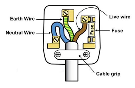 neutral wiring diagram neutral wire wiring diagram odicis