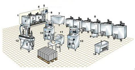 design manufacturing equipment co new icecream production equipment for sale buy icecream