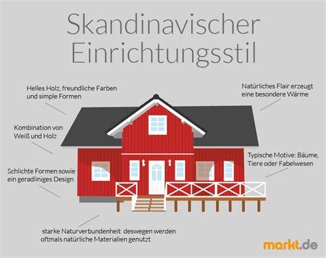 ratgeber einrichtungsstile nordischer skandinavischer - Skandinavischer Einrichtungsstil