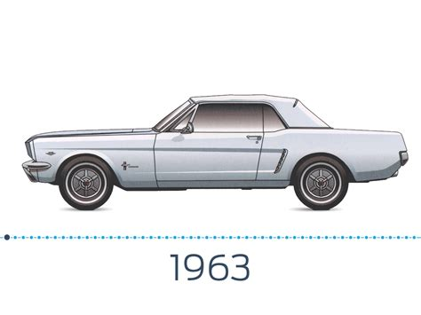 Mustang Auto History by Here S How The Ford Mustang Became The Iconic Muscle Car