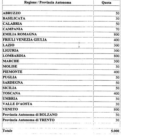 testo italiano per carta di soggiorno immigrazione biz il portale di riferimento per gli