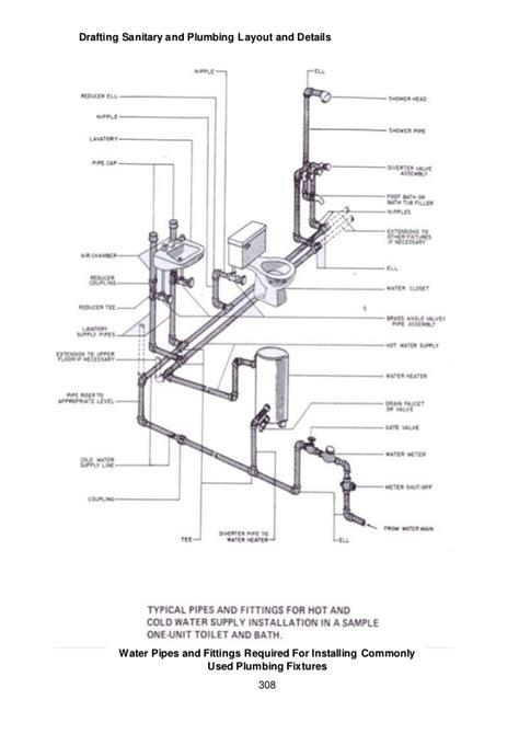 Sanitary And Plumbing module 6 module 4 draft sanitary and plumbing layout and details