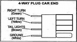 trailer wiring diagram 4 way plug trailer image gallery trailer wiring diagram 4 way plug niegcom online on trailer wiring diagram 4 way