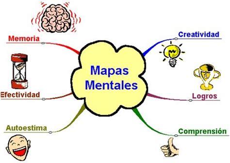 imagenes de mapas mentales bellos los mapas mentales visualizaci 243 n creativa a la
