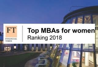 Of Durham Mba Ranking by Durham Business School Durham
