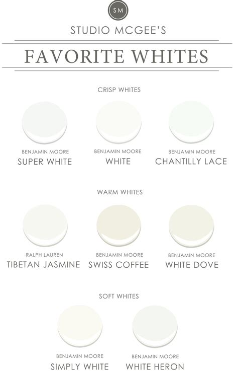 colour review benjamin moore simply white benjamin moore color of the year simply white studio