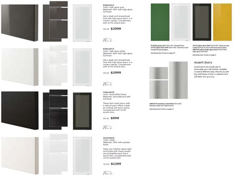 your own ikea cabinet doors a look at ikea sektion cabinet doors
