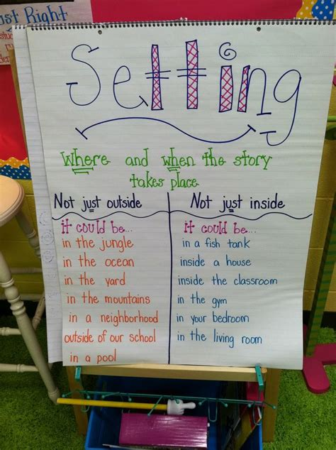 s big week a story about living with noonan books 17 best ideas about setting anchor charts on