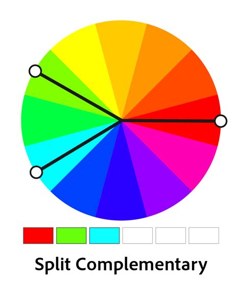 split complementary color scheme illustrator s colour harmonies