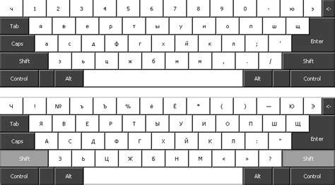 Free Download Russian Phonetic Keyboard Layout | download russian phonetic keyboard layout free russian