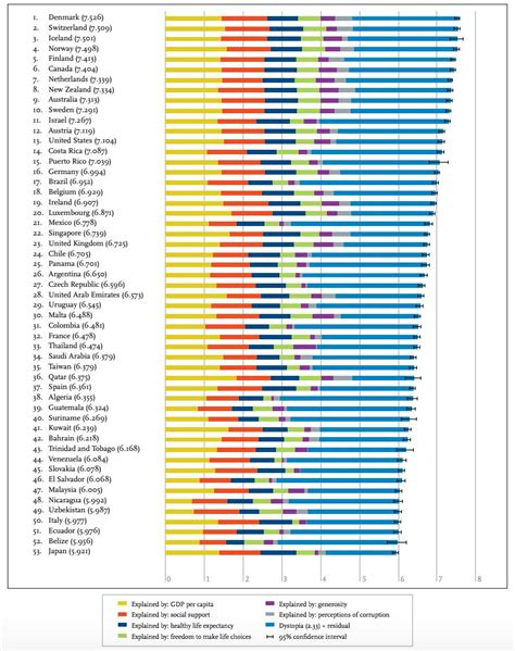 When Did Us News Mba Rankings Come Out by Denmark Is The Happiest Country In The World 2016 Study