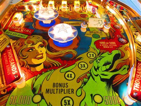 firebird pinball arizona pinball repair autos weblog firebird pinball arizona pinball repair html autos weblog