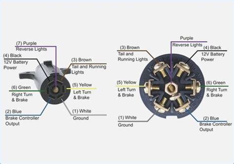 6 pole trailer wiring diagram vivresaville