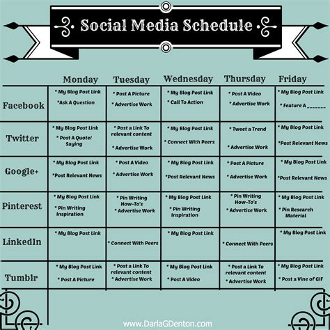 posting templates 5 easy steps to creating a social media posting schedule