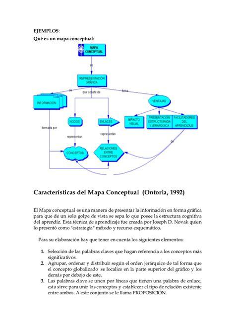 fuente ontoria a y otros 1992 mapas conceptuales madrid fuente ontoria a y otros 1992 mapas conceptuales madrid