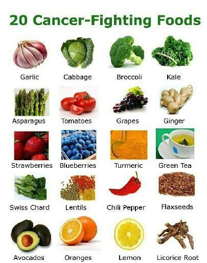 Getting Your Detox In Gear With These Superfoods do you get your daily dose of all these foods it