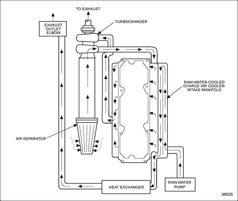 diagram of air induction system series 60 marine engine air intake system schematic detroit diesel troubleshooting diagrams