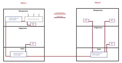 haus telefonanschluss netzwerk forum netzwerktechnik mit 2 h 228 usern