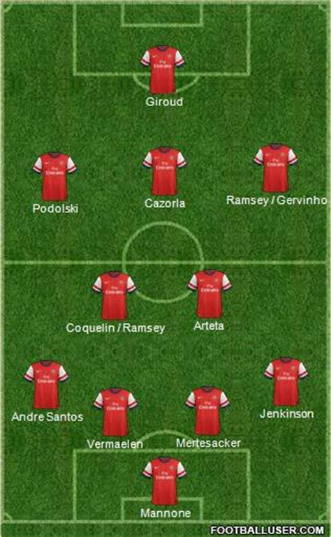 arsenal pes stats arsenal fc formation tactics page 6 pes stats database