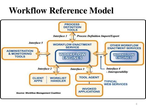 workflow management systems workflow management system 28 images workflow