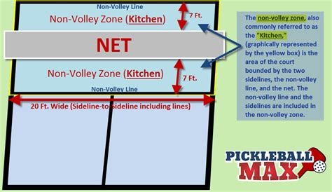Pickleball Kitchen by Come Into The Kitchen Pretty Much Anytime Just Don T